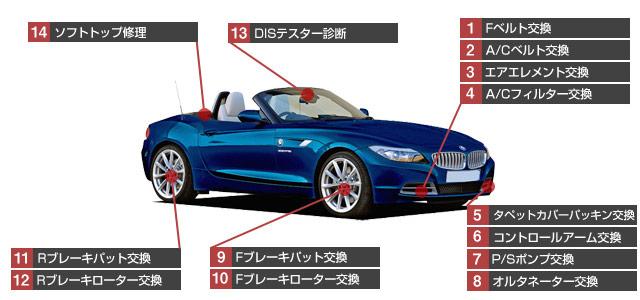 BMW bmw z3クーペ 故障 : bmw-seibi.jp